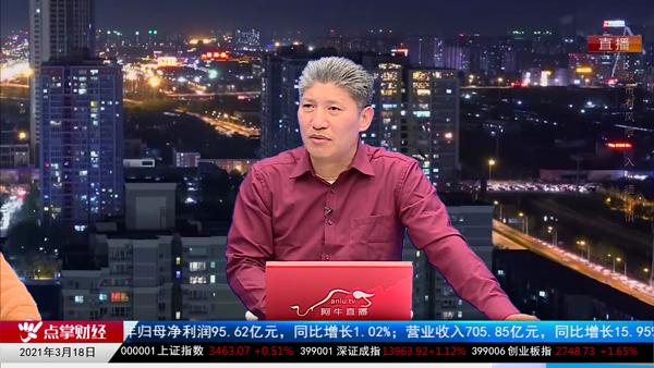 张宁:国内外因素看市场 多头力量不足