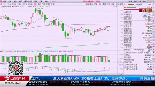刘彬:目前市场可以这样操作