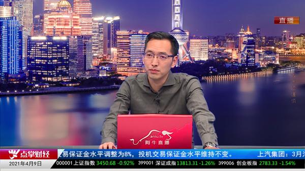 刘彬:指数将在这个区间内震荡