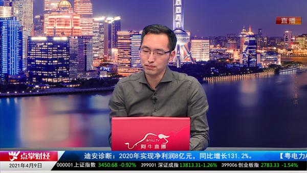 刘彬:市场调整的两种模式