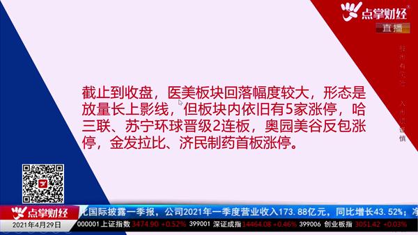 刘伟鹏:医美行业分化后风险已经较大