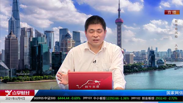 刘伟鹏:纯技术分析看大盘