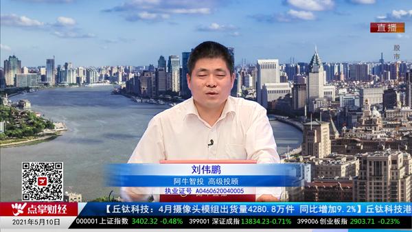 刘伟鹏:指数就是要调整,你急啥?