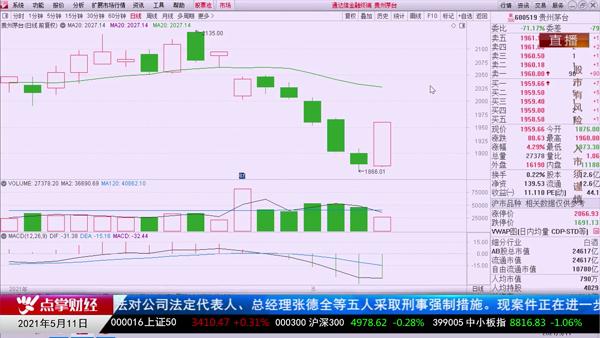 南松:贵州茅台大阳线的后续分析