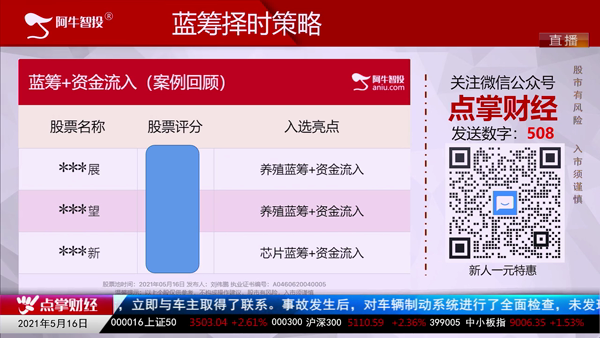 刘伟鹏:这个板块刚刚启动 机会难得值得关注!