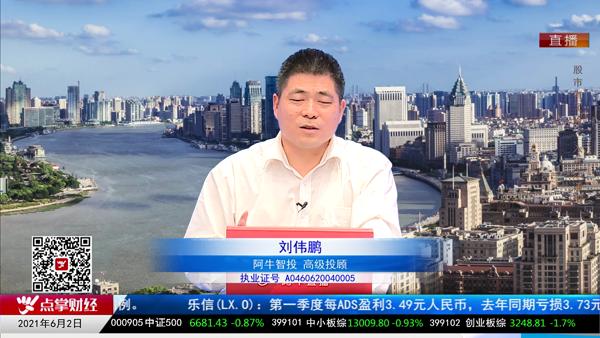 刘伟鹏:连续长下影 指数显疲态