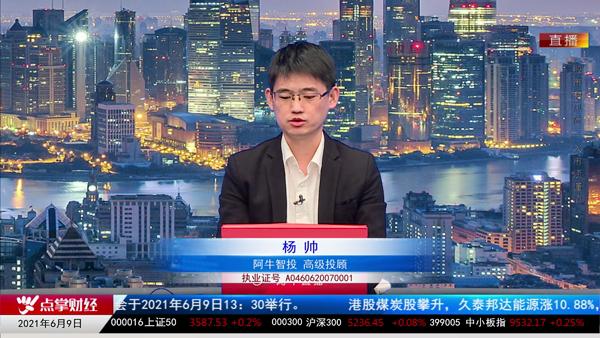 杨帅:市场传递着这两个信号!