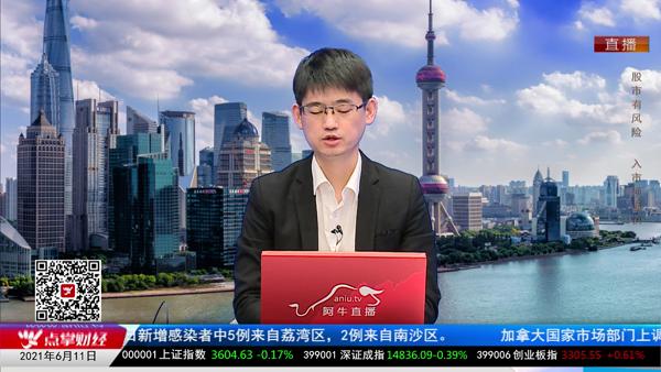 杨帅:从两大主线谈当下热点