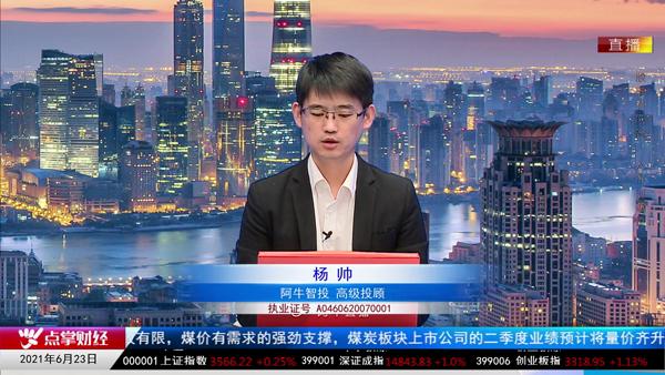 杨帅:放量五连阳背后的潜在压力分析!
