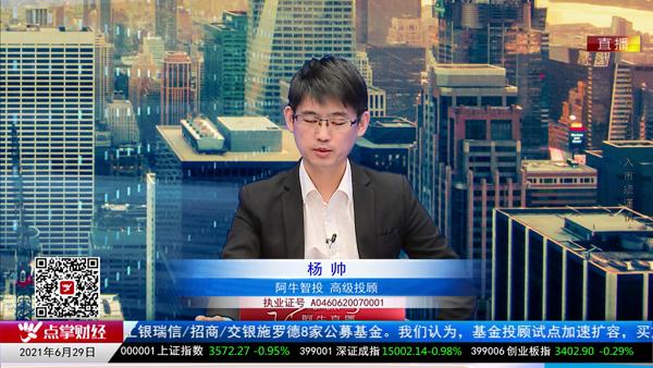 杨帅:市场符合预期,有章法可循