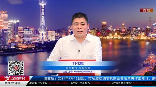 刘伟鹏:量能关系分析法