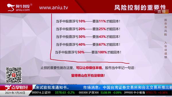 何智辉:风险控制的重要性