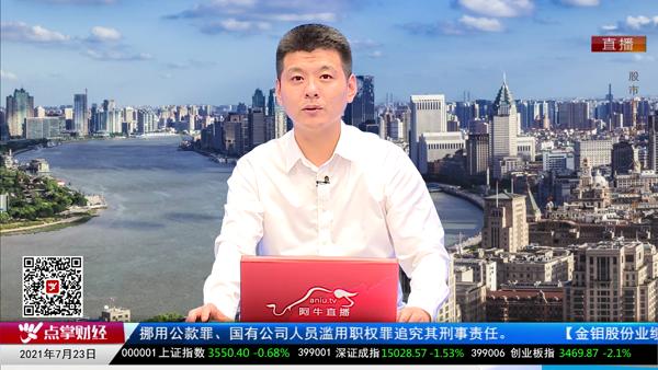 王雨厚:医药白酒相关联,同涨同跌