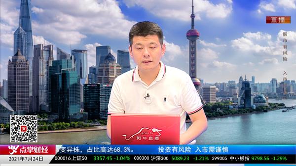 王雨厚:四大赛道出现内卷 割裂现象市场频现