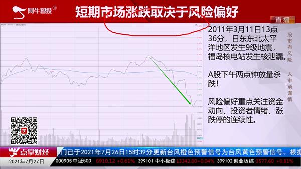 刘伟鹏:短期市场涨跌取决于风险偏好