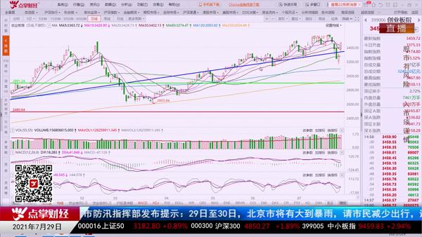 张宁:成分股以外的一批标的将迎机会