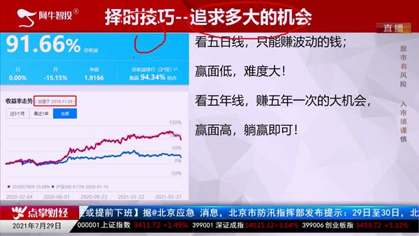 刘伟鹏:高胜率高收益的选股技巧——逆向择时