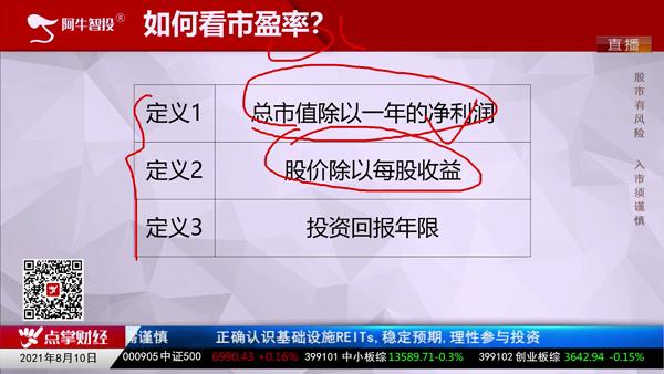 刘伟鹏:如何看市盈率