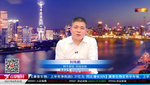 刘伟鹏:存量博弈市场 宜高抛低吸