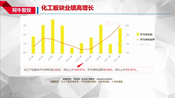 柯昌武:化工板块大数据翻多机会
