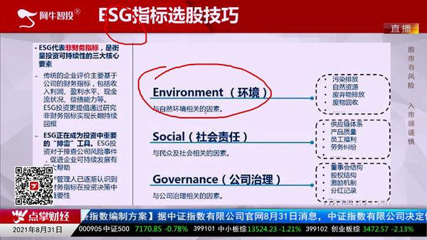 刘伟鹏:ESG指标选股技巧