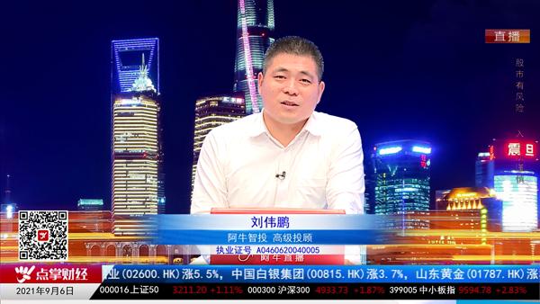 刘伟鹏:存量资金在博弈,踩准节奏最重要