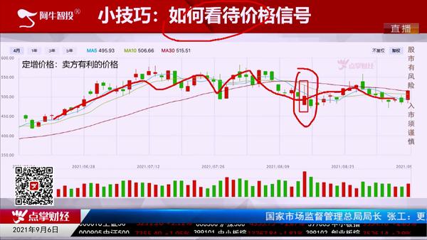 刘伟鹏:如何看待市场价格信号