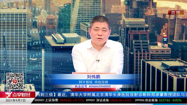 刘伟鹏:综合指数创新高,周期品种收益经济复苏