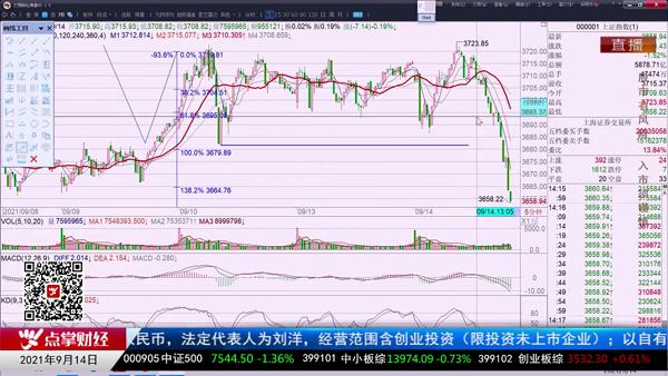 千鹤:市场急跌时 没有一个杀跌的人是无辜的!