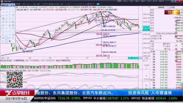 千鹤:指数无风险,个股板块需谨慎