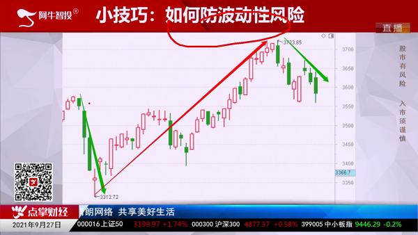 刘伟鹏:如何防范波动性风险
