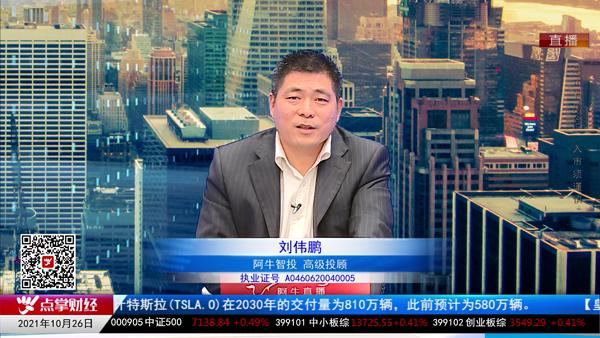 刘伟鹏:市场放量滞涨,有待思索