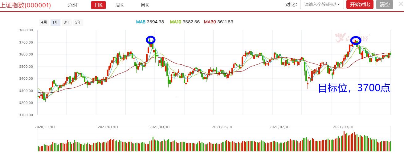 一个月涨24%,下一只牛股即将布局?